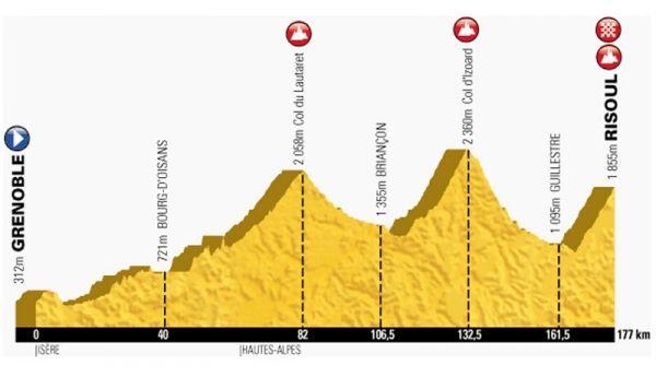 14e-étape-Tour-de-France-20