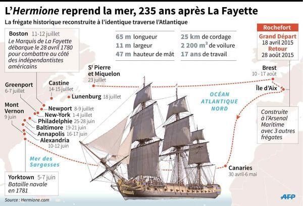 18.04.Infographie.Hermione.S. RamisR. Gremmel, rgvl.AFP.1536.1043