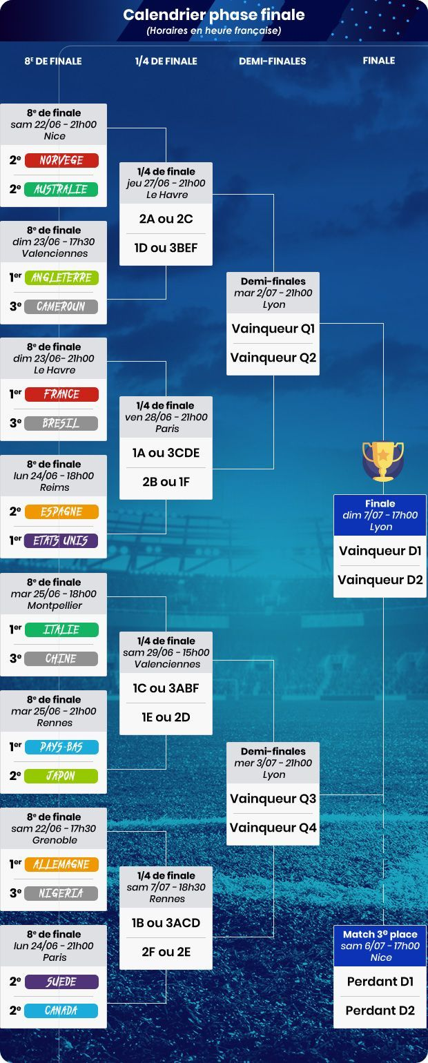 CalendrierPhaseFinale_V2