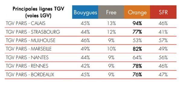 infog-TGV