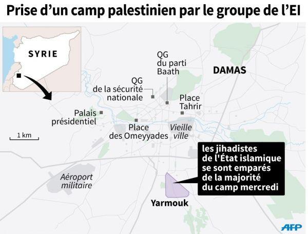 Infographie camp de Yarmouk