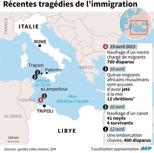 Infographie sur les migrants en Méditerranée - 1280