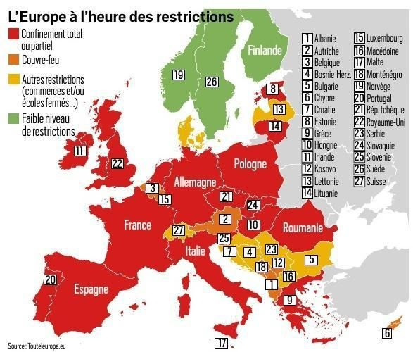 Europe in a Time of Restrictions