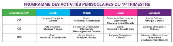 Les activités périscolaires proposées dans une école d'Arras.