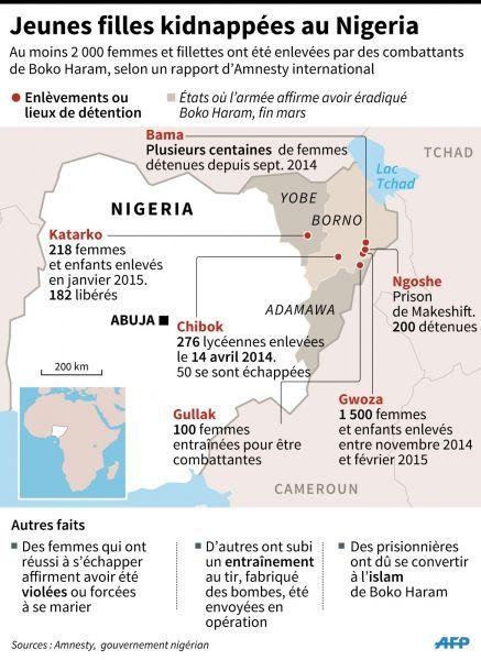nigeria-infographie