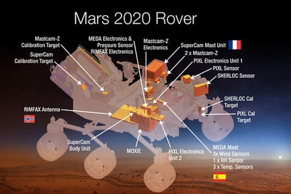 robot 2020 nasa mars