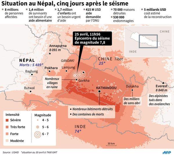 Situation au Népal cinq jours après