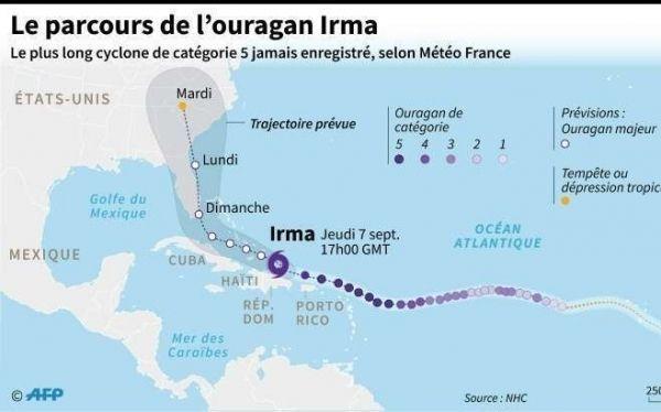 le-parcours-de-l-ouragan-irma