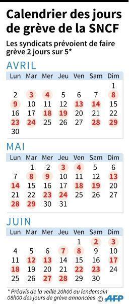 Greve Sncf 2018 Le Calendrier Des Jours Concernes Jusqu Au