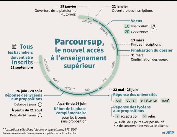 Lettre De Motivation Stage Algorithmes Les Dernières