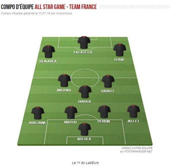 all-star-game-team-france