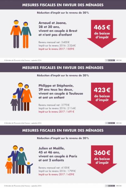 Infog Impôts 1