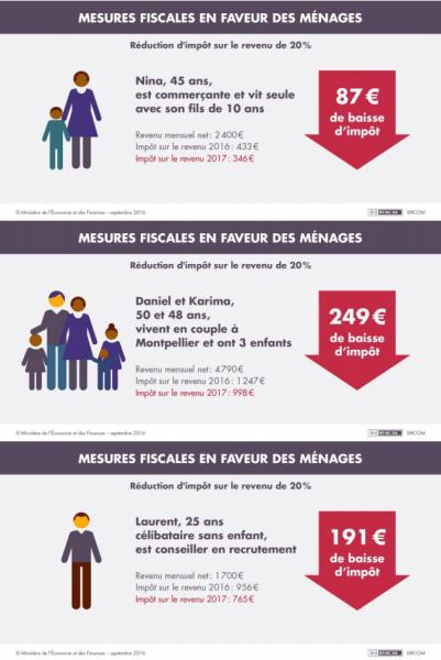 Infog Impôts 2