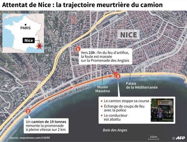 Infographie attentat nice