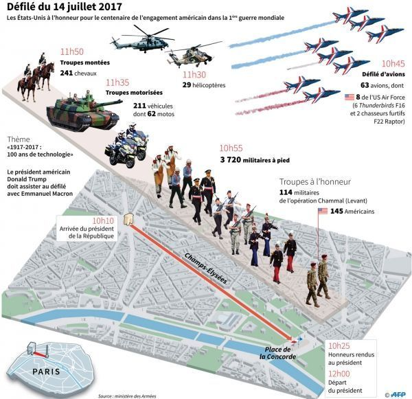 infographie defile