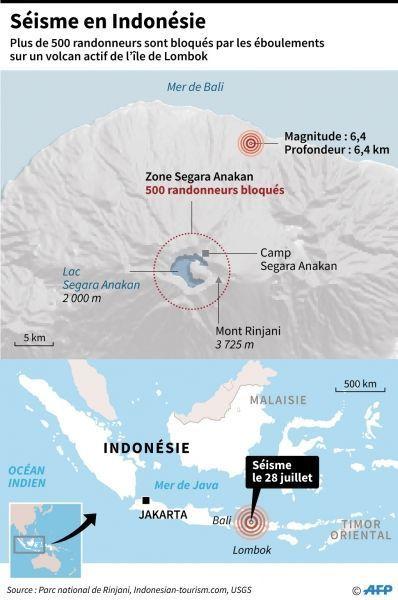 lombok, séisme, Indonésie, infographie, crédit : Laurence CHU / AFP