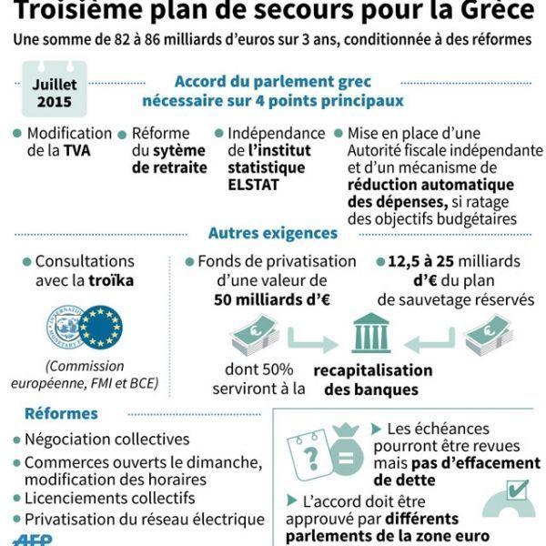 plan-grec