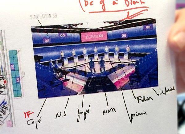 Plan plateau débat - 600x437