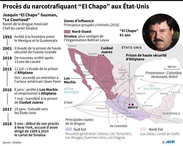 procès d'El Chapo crédit : Adrian LEUNG, Vincent LEFAI, John SAEKI / AFP