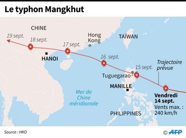 typhon Mangkhut crédit : GAL ROMA, LAURENCE CHU / AFP