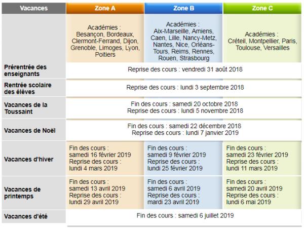 Calendrier Scolaire Bordeaux.Rentree Des Classes Vacances Decouvrez Le Calendrier Scolaire