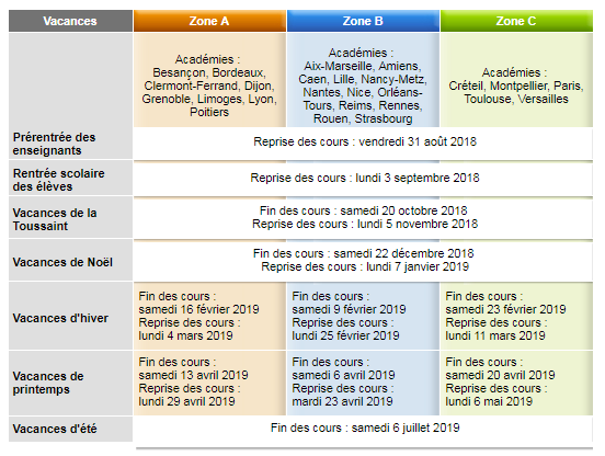 Calendrier Vacances Scolaires 2019 Nantes.Calendrier Scolaire Decouvrez Les Dates Des Vacances De
