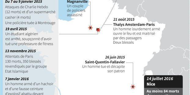 Chronologie La Serie Noire Des Attentats En France Depuis Janvier 2015