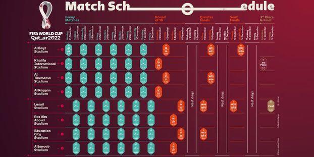 Calendrier Fifa 2022 Coupe du monde 2022 au Qatar : découvrez le calendrier