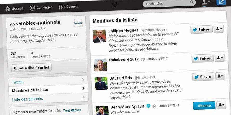 322 députés sur 577 ont un compte Twitter