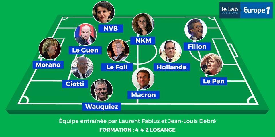 Euro 2016 : notre liste des 23 sélectionnés