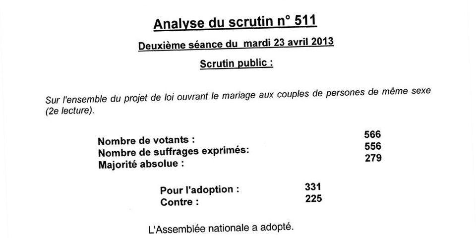 Mariage homo : les résultats complets du vote à l'Assemblée nationale