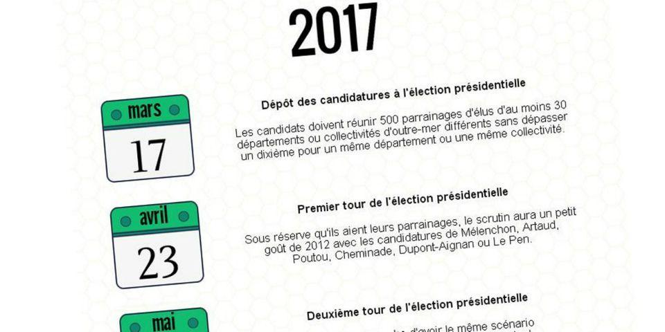 Primaire de la droite et du centre, primaire de la gauche de gouvernement, présidentielle, législatives et sénatoriales : le calendrier électoral jusqu'en 2017